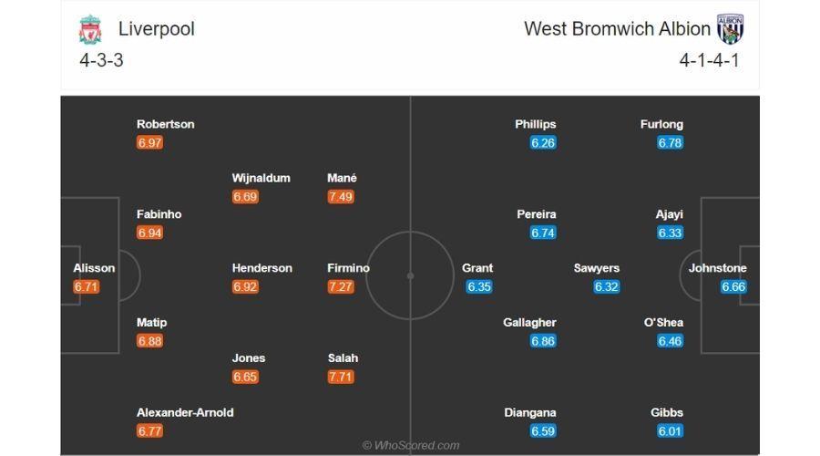 Đội hình dự kiến Liverpool vs West Brom