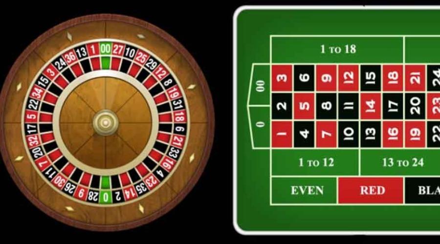 Tham gia vòng quay Roulette Mỹ để kiếm giải thưởng siêu hấp dẫn